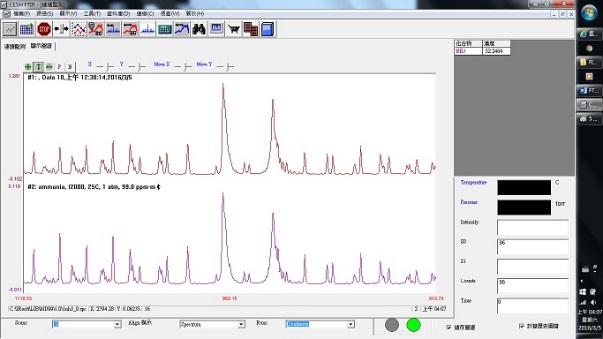 FTIR氨氣圖譜比對結果