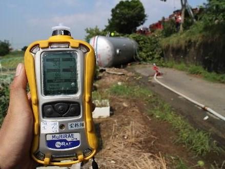 五用氣體偵測器監測槽體