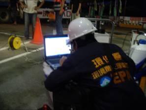 FTIR監測作業