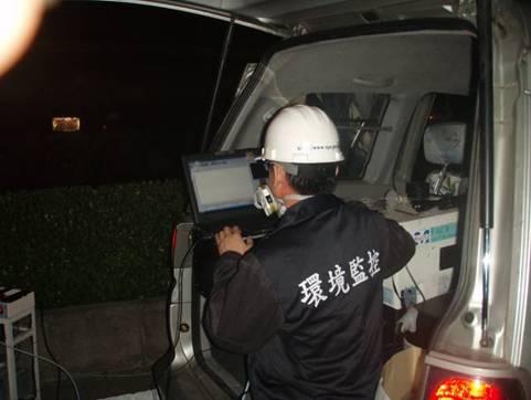 FTIR進行環境監測