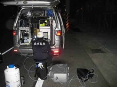 使用Extractive FTIR進行現場濃度偵測