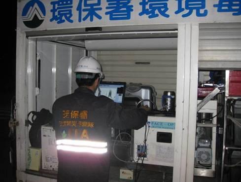 事故現場進行FTIR環境監測
