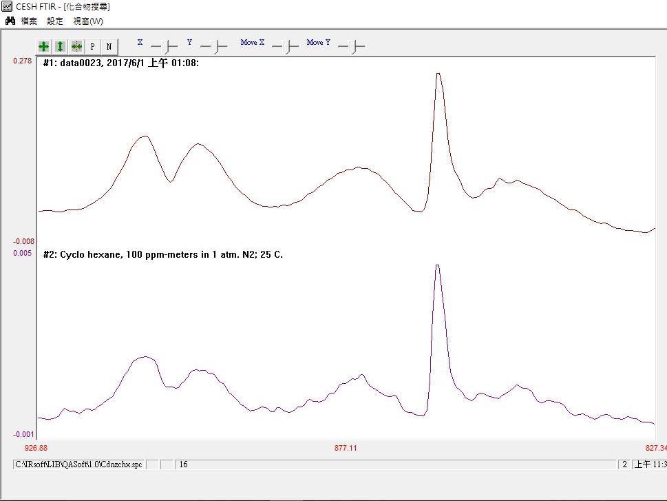 FTIR環已烷C6H12圖譜比對結果