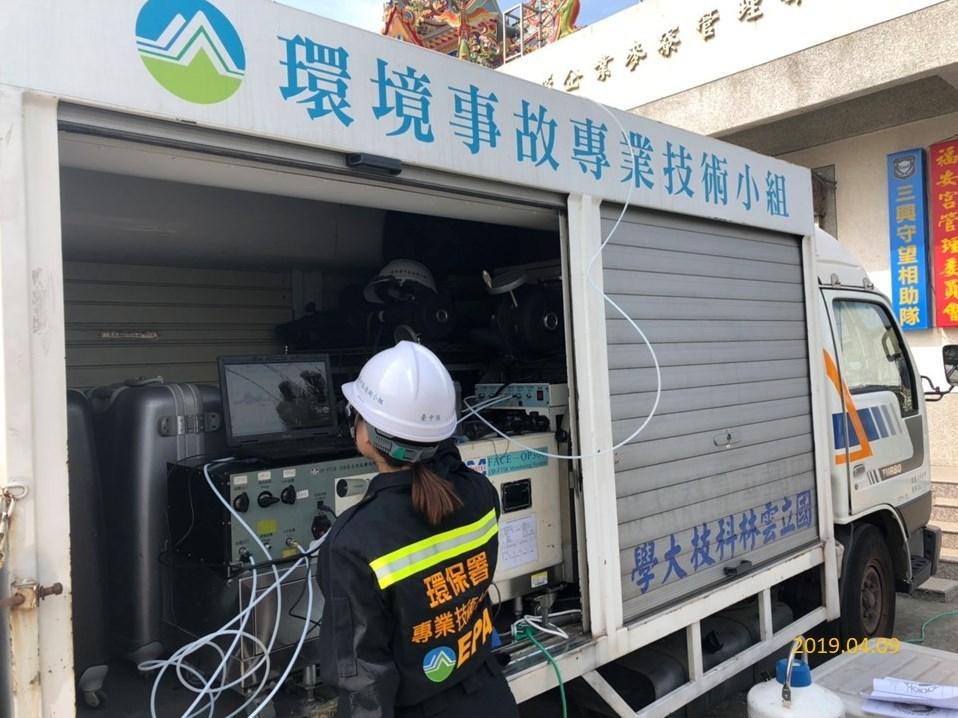 福安宮環境監測